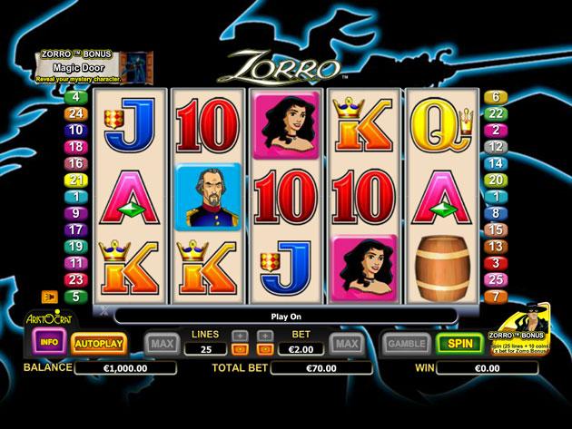 Casino Bonus Packages and Rewards