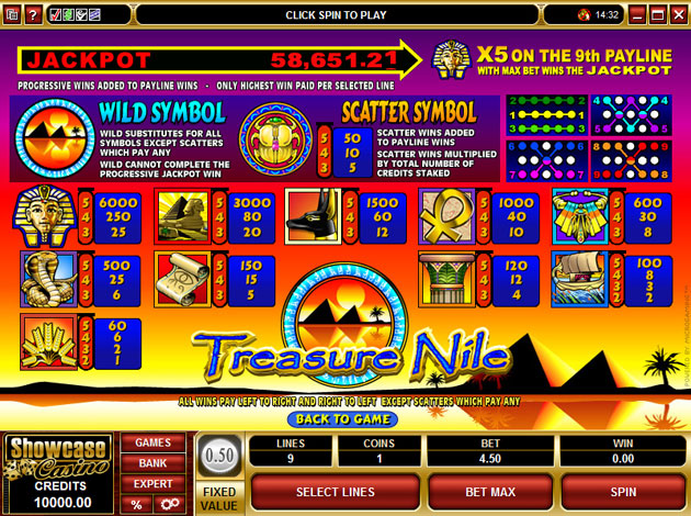 Treasure Nile Progressive Jackpot for Real Money - Rizk Casino