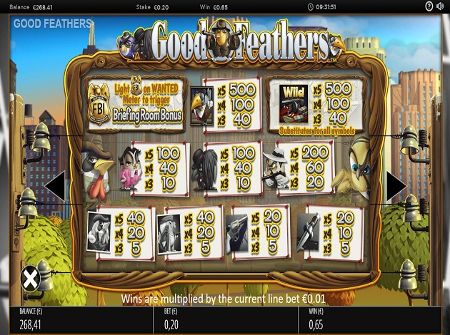 Igt Free Slots For Android | Online Casino - Read The Best Guide On Slot Machine